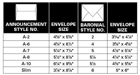 envelope size chart | Oak Creek Printworks